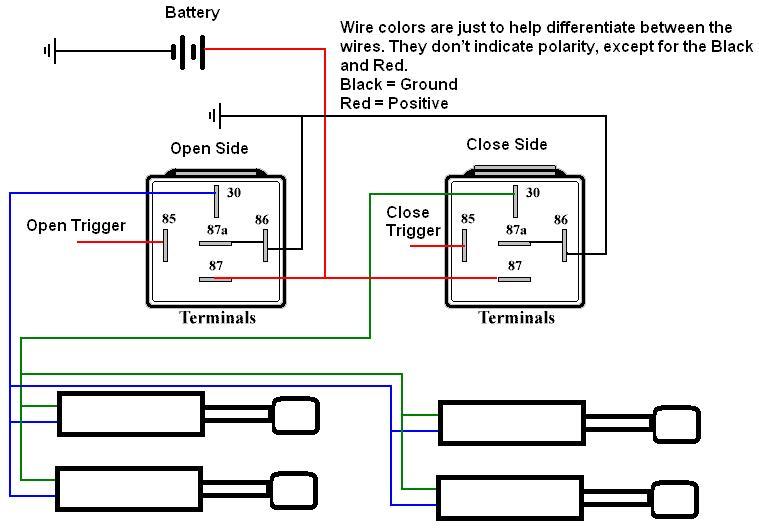 Power Operated Door Wiring Diagrams - Ulkqjjzsurbanecologistinfo \u2022