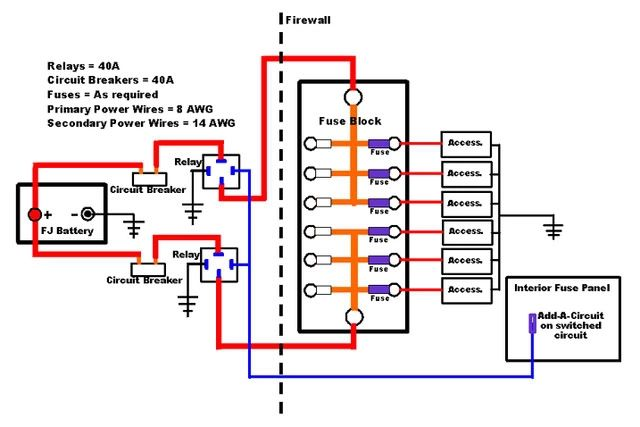 wire diagram 12v cigarette