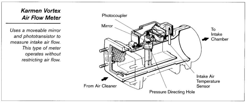How to Wire up a 1UZ engine (VVTI and non-VVTI) - ClubLexus - Lexus