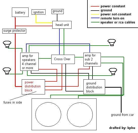 sundown audio wiring diagrams