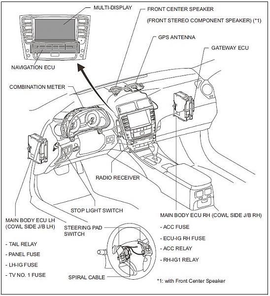 2006 lexus gx470 radio wiring diagram