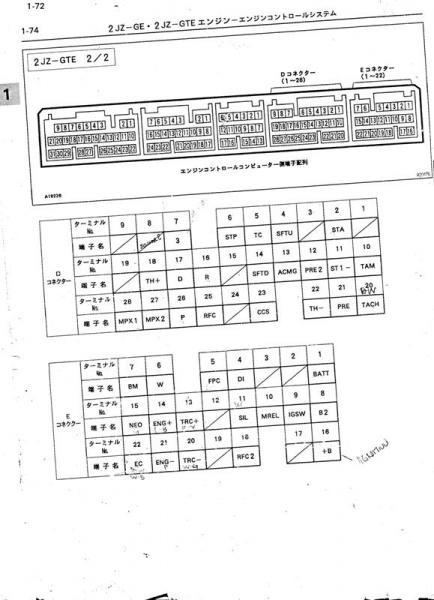 2jz Gte Vvt I Ecu Pinout Wiring Diagram Wiring Diagram