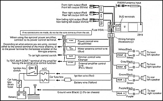 Wiring Color Code For Kenwood Car Stereo - Wwwcaseistore \u2022