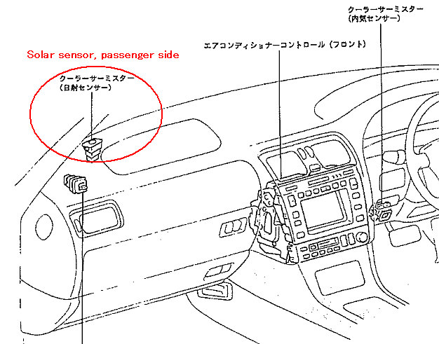 lexus sc430 fuse box location passenger