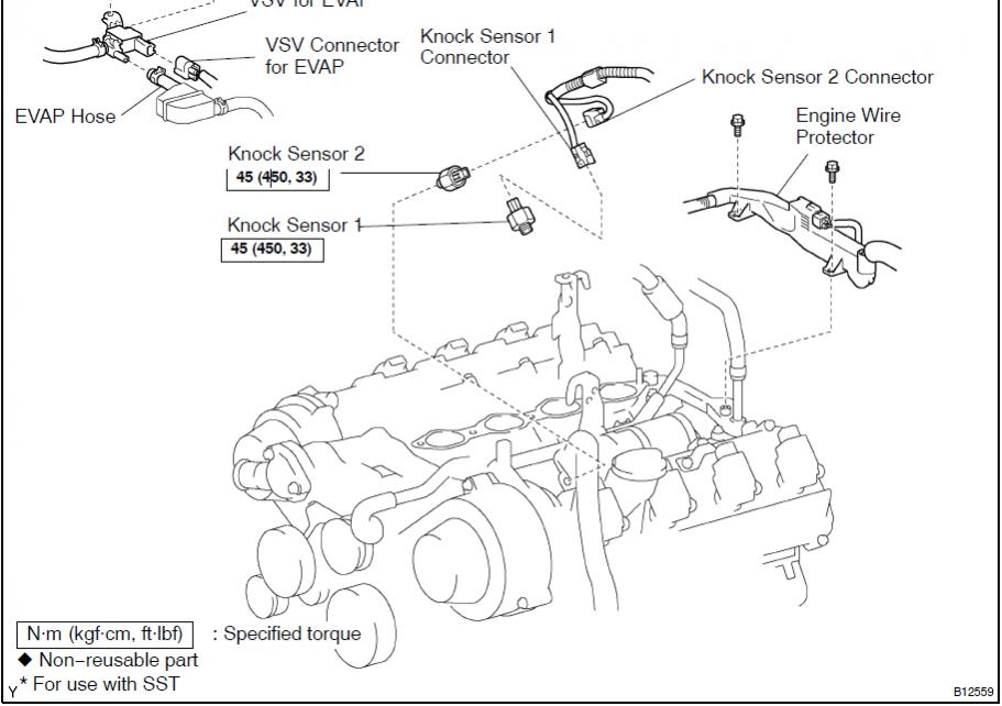 sumitomo wiring harness connectors