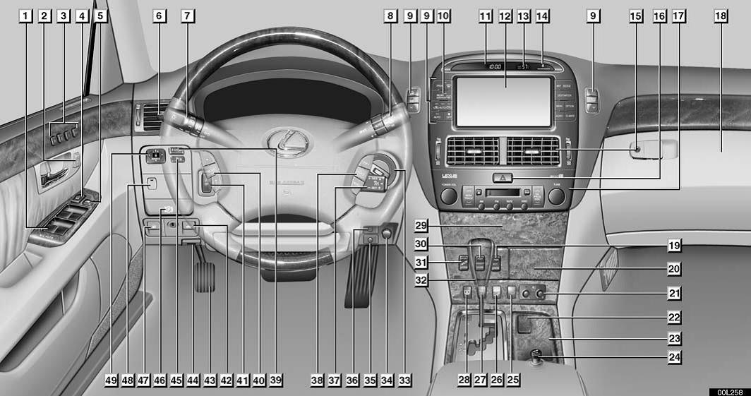 2001 kia sephia fuse diagram