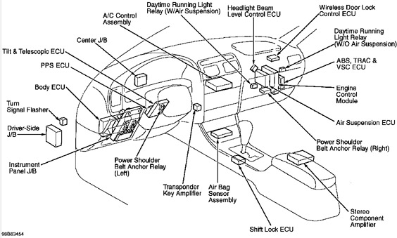 location of wireless remote alarm ecu 99 ls