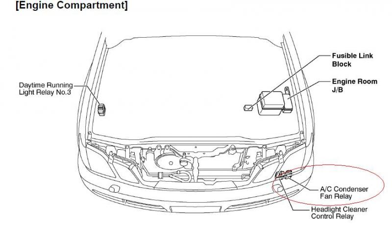 Lexus Rx300 Fuse Box Location Wiring Diagram