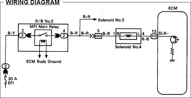 Solenoid Wiring Diagram Troy Get Free Image About Wiring Diagram