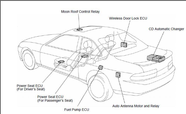 lexus seat wiring diagram