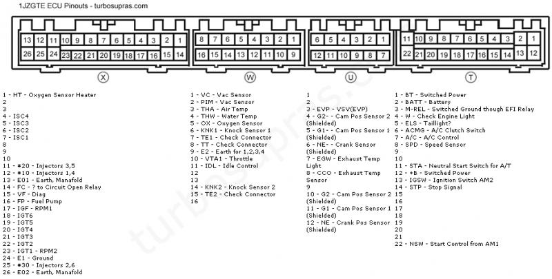 Wire Harness Pinout 1jz Wiring Diagram