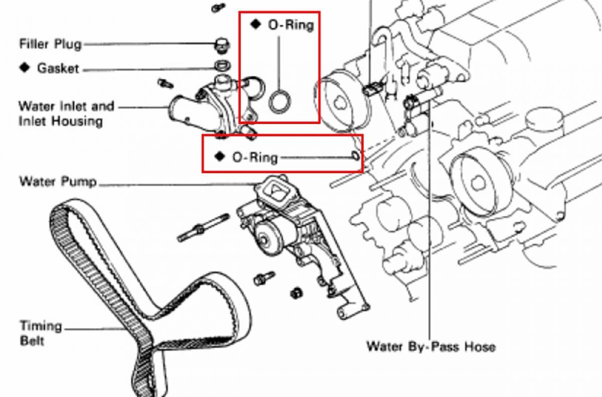 top radiator hose hard