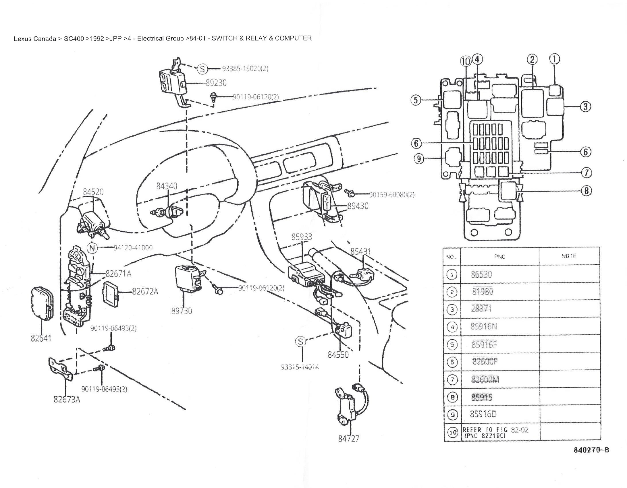 93 lexus sc300 fuse box location