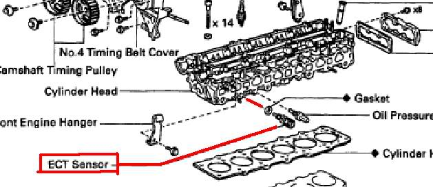 lexus engine coolant temperature sensor
