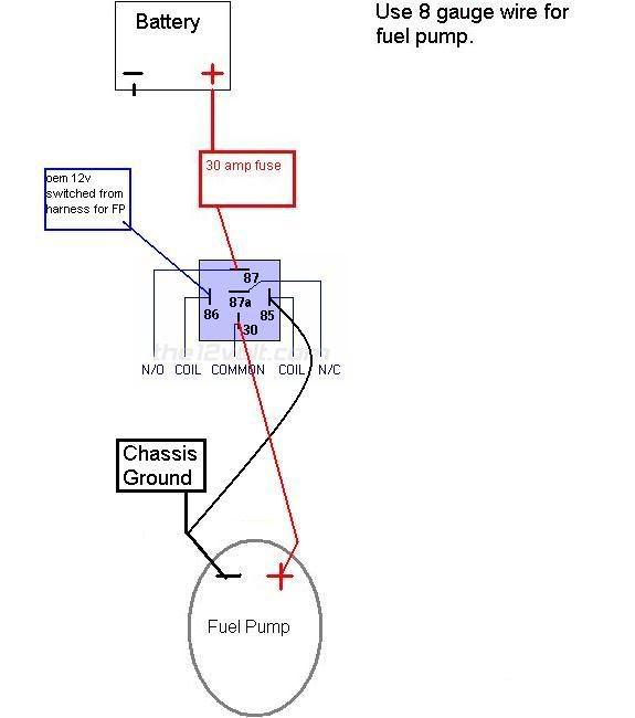 diy inline fuel filter civic