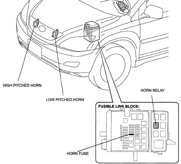 Changing from beep to horn when locking - ClubLexus - Lexus Forum