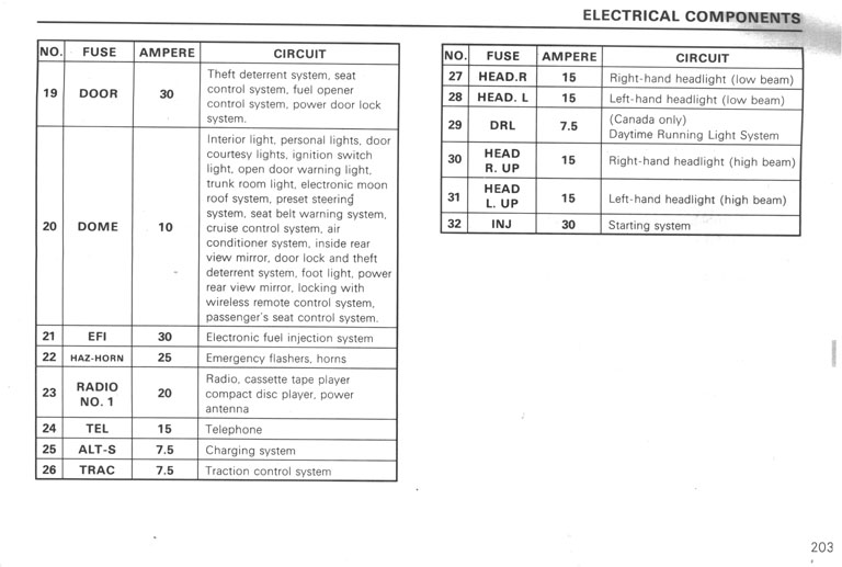 Fuse Diagram For 1994 Lexus Es300 - Schematics Data Wiring Diagrams \u2022