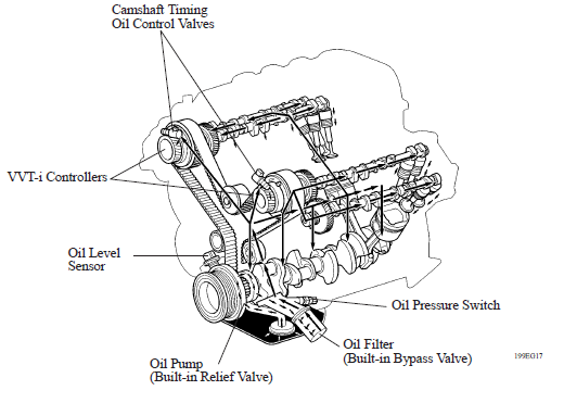lexus is200 user wiring diagram