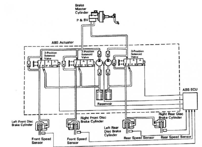 car wiring schematic abs