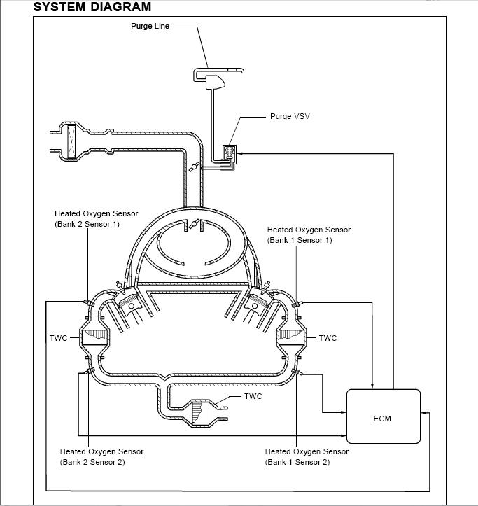 2002 Lexus Is300 Engine Harness ✓ Lexus Car