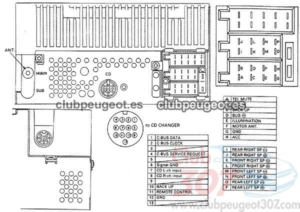peugeot 306 with ma 3 0 wiring diagram