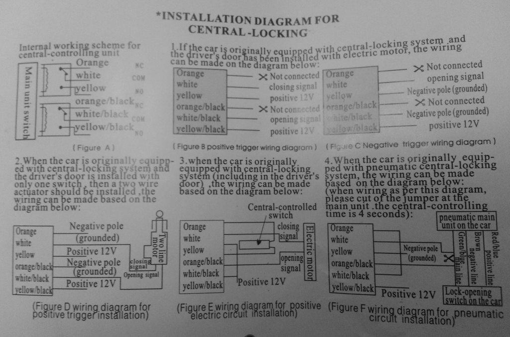 DOC ➤ Diagram Vw Polo 6n Central Locking Wiring Diagram Ebook
