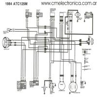 2006 buyang 110cc atv wiring diagram