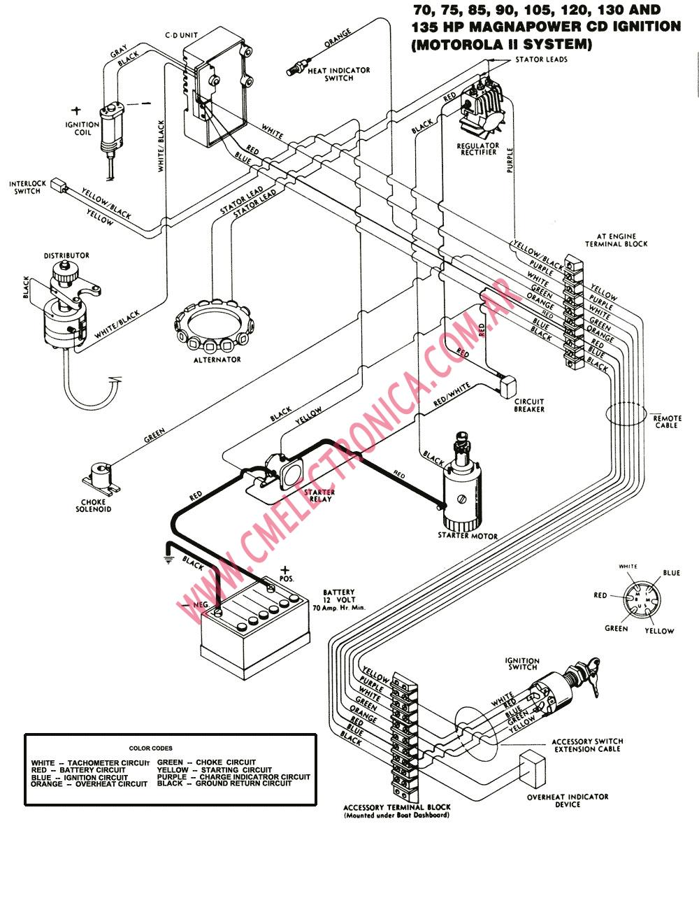 wiring diagram in addition 1982 yamaha 750 virago wiring diagram