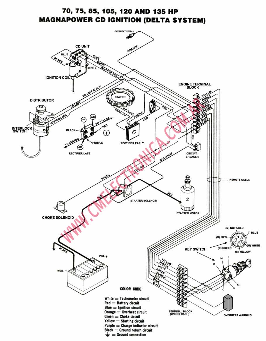 Chrysler Delta Wiring Diagram