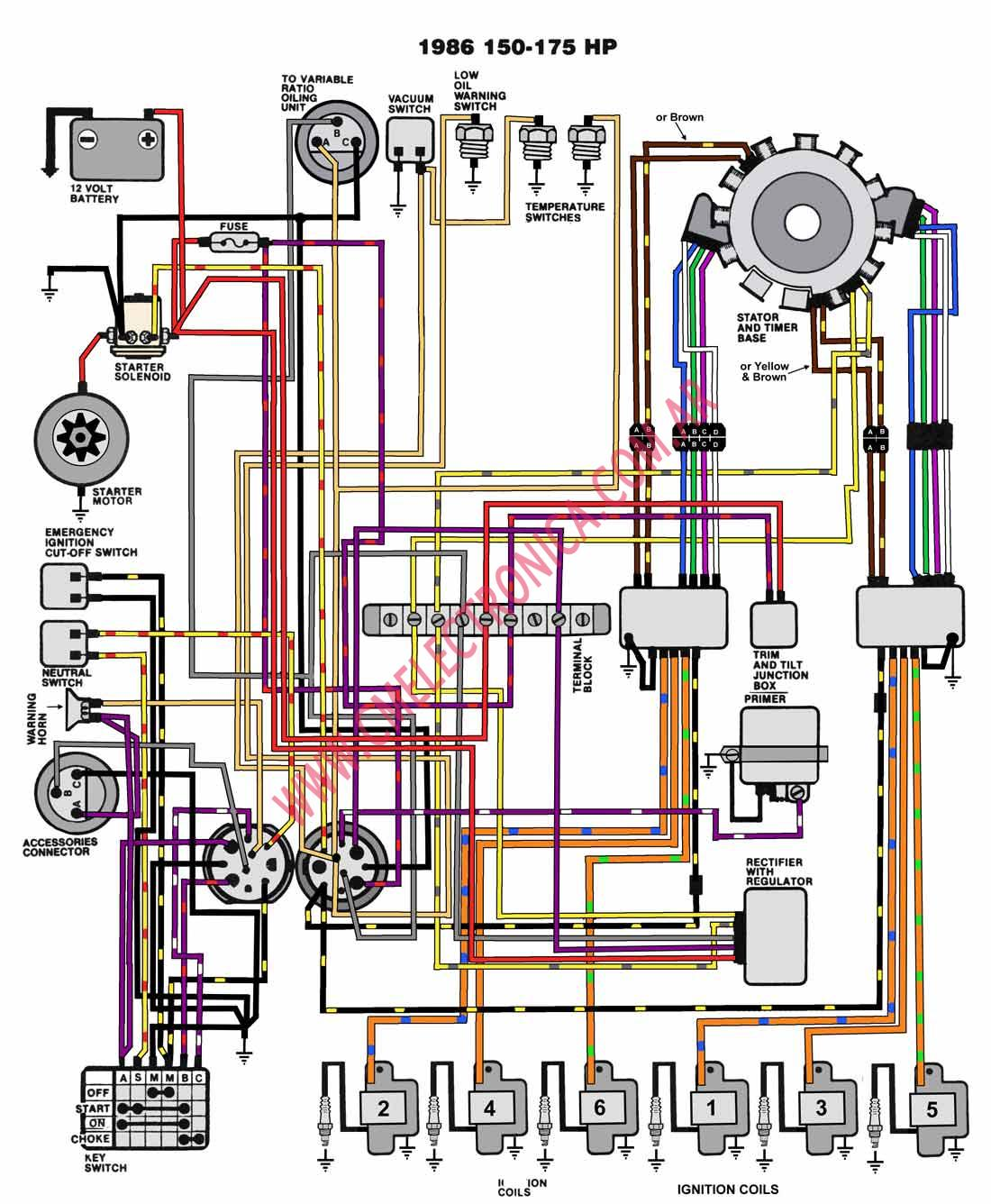 Mesmerizing Yamaha Outboard Ignition Wiring Contemporary Wiring – Johnson 115 Wiring Diagram