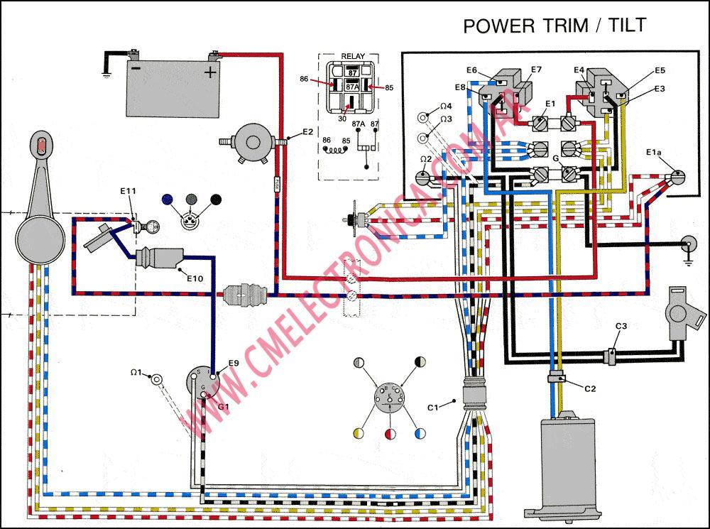 Evinrude Etec Ignition Switch Wiring Diagram Wiring Schematic Diagram