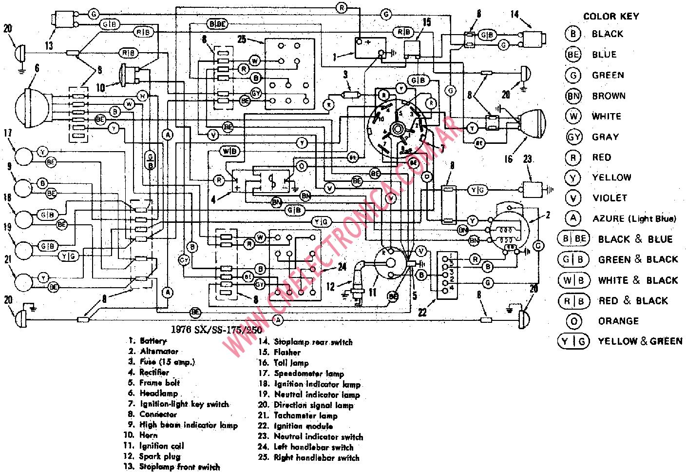 fxdwg dash switch wiring diagram