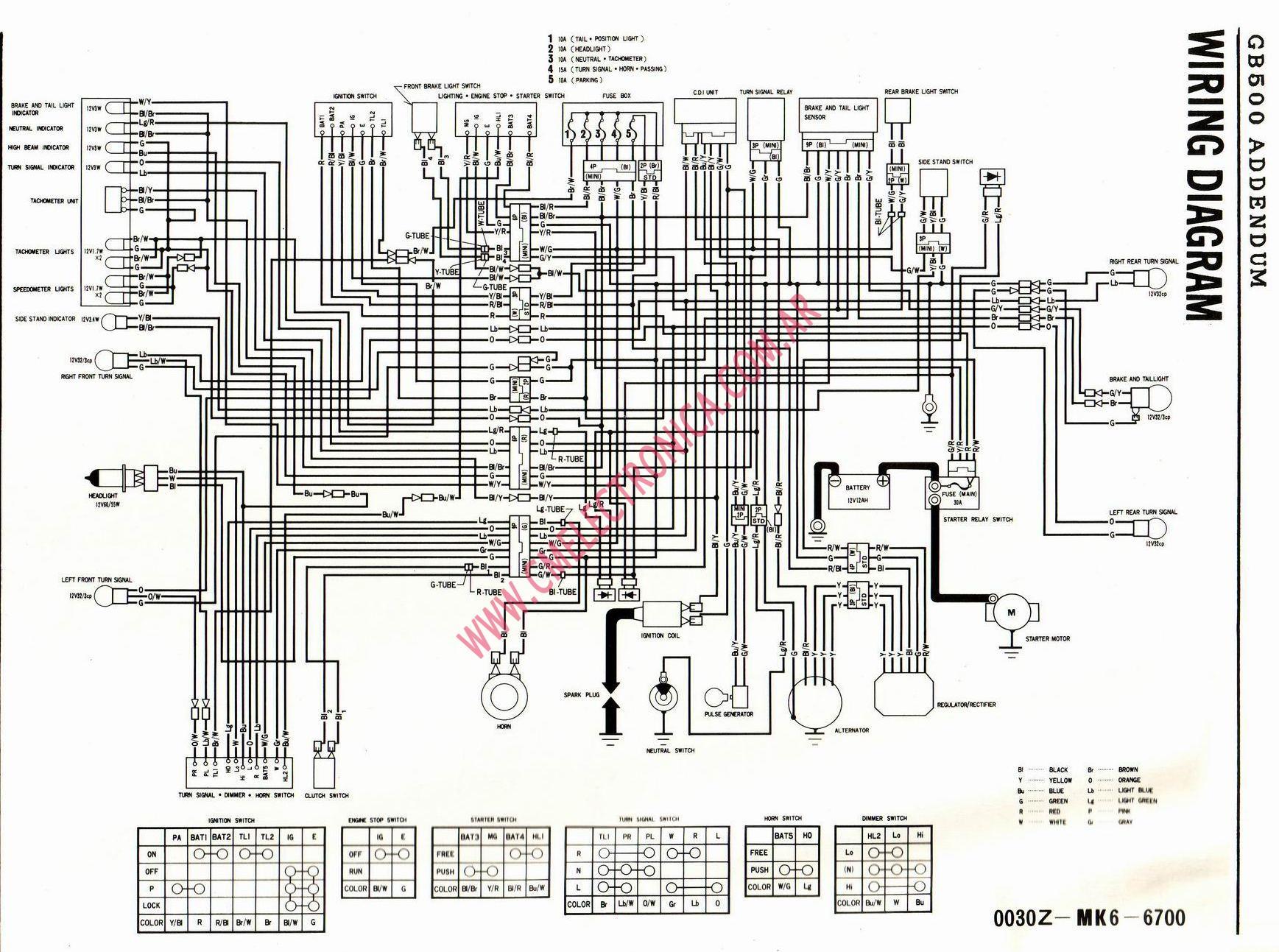 honda hornet 2010 wiring diagram