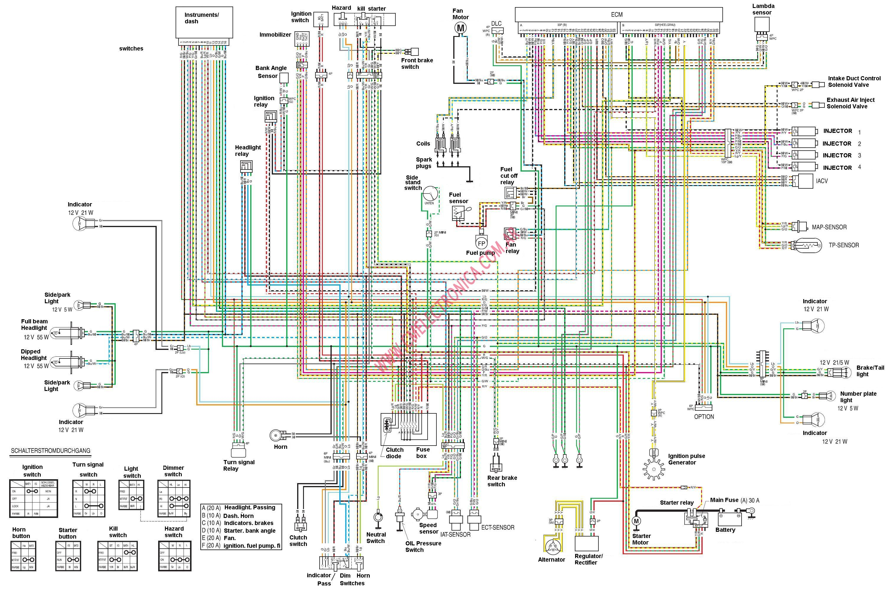 Magnificent 74 Cb200 Wiring Diagram In Color Crest - Wiring Diagram ...