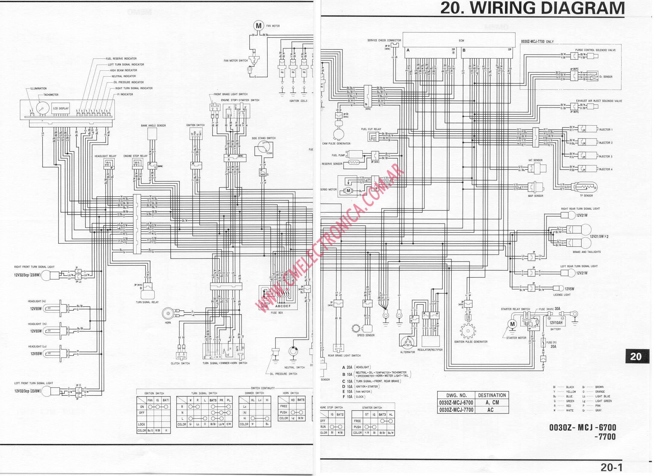 cbr1100xx wiring diagram