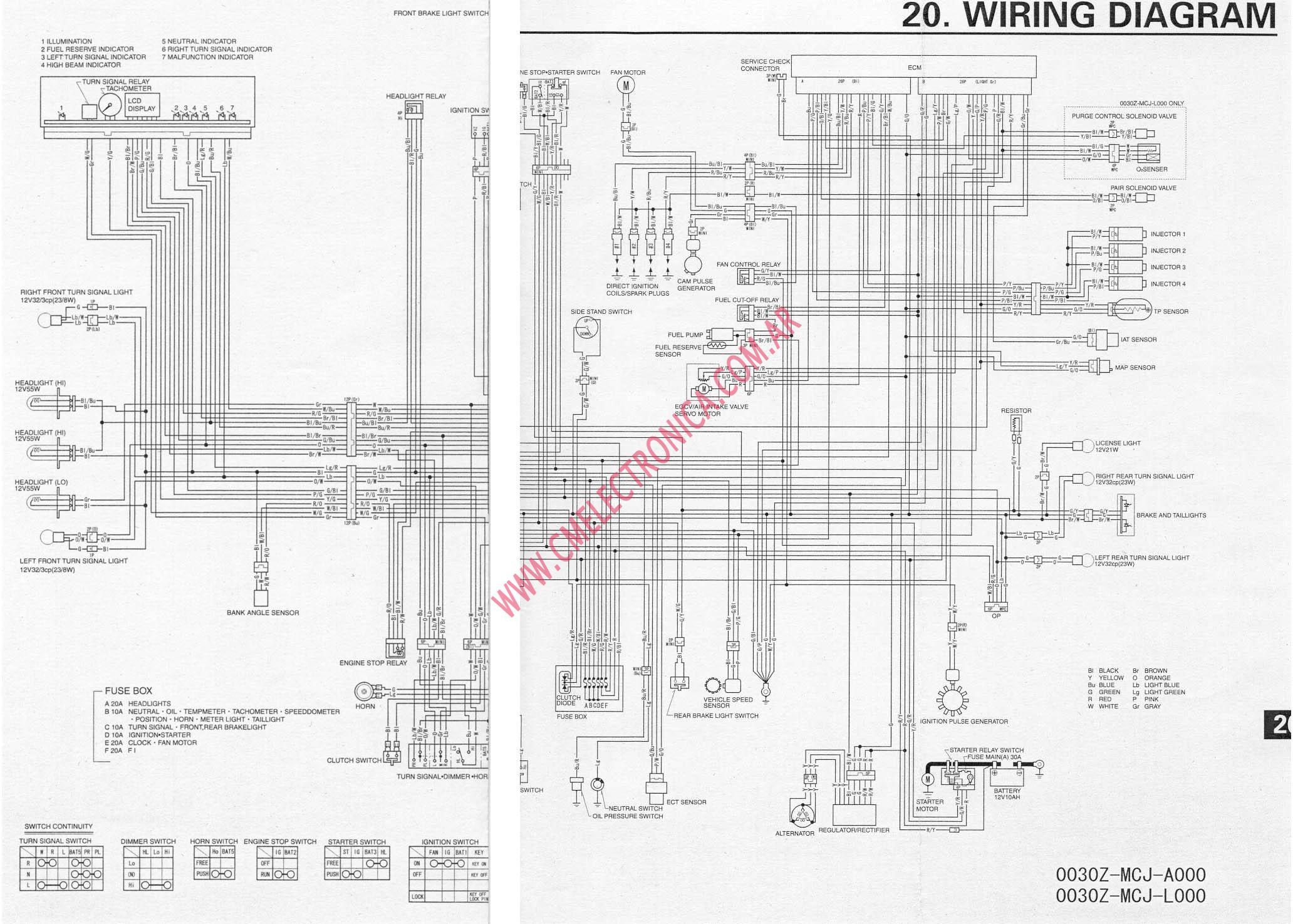 cbr954rr wiring harness