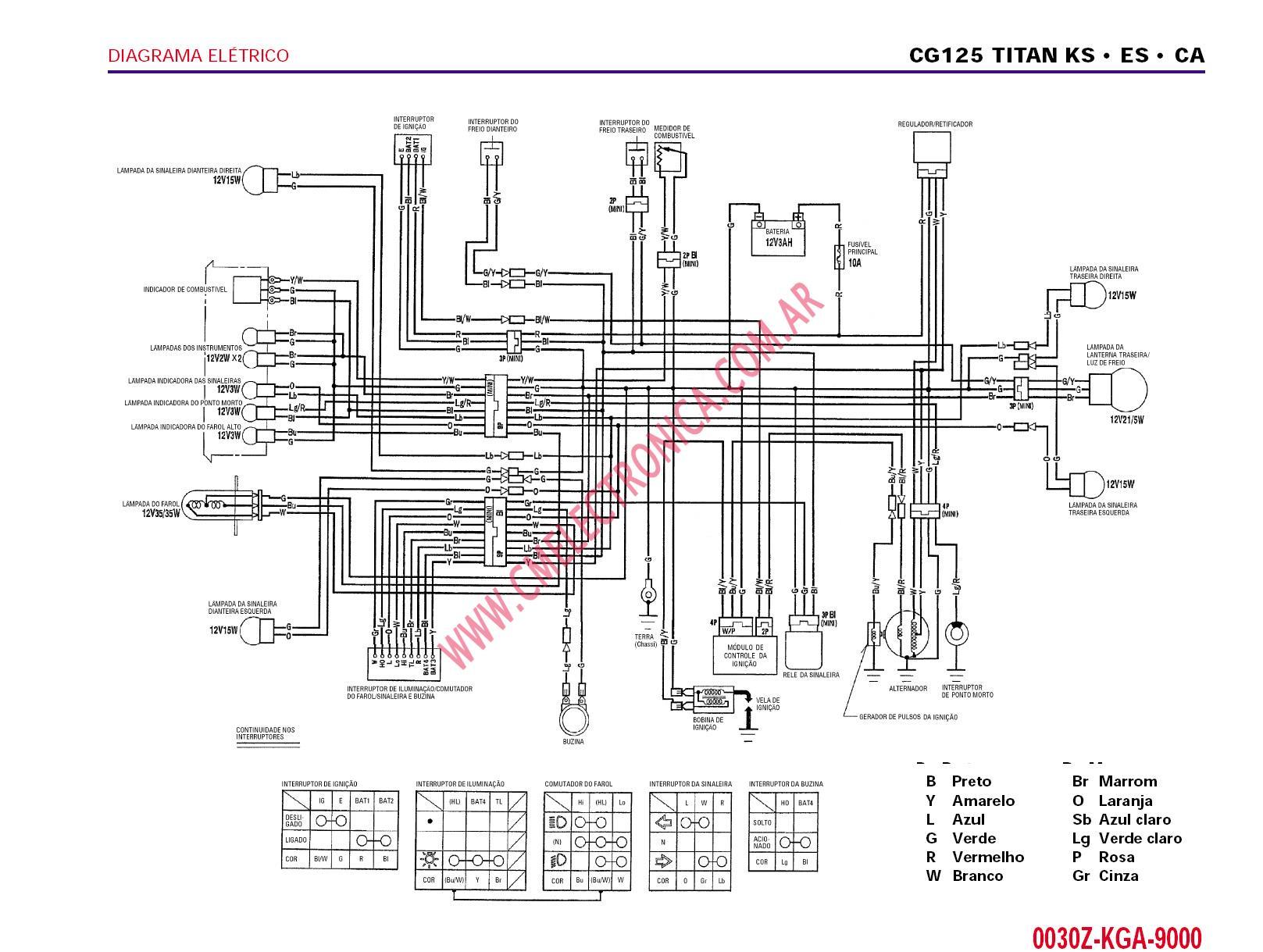diagrama honda cg125 titan ks es picture