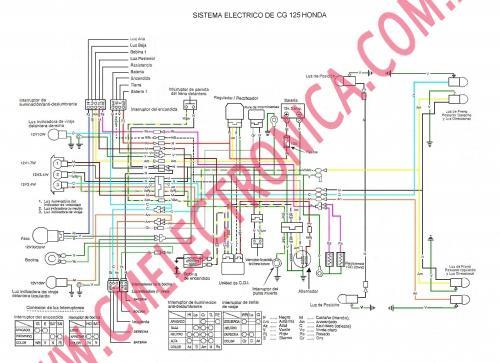 Wiring Diagram Honda Cg 125 Honda cg cdi wiring diagram pores
