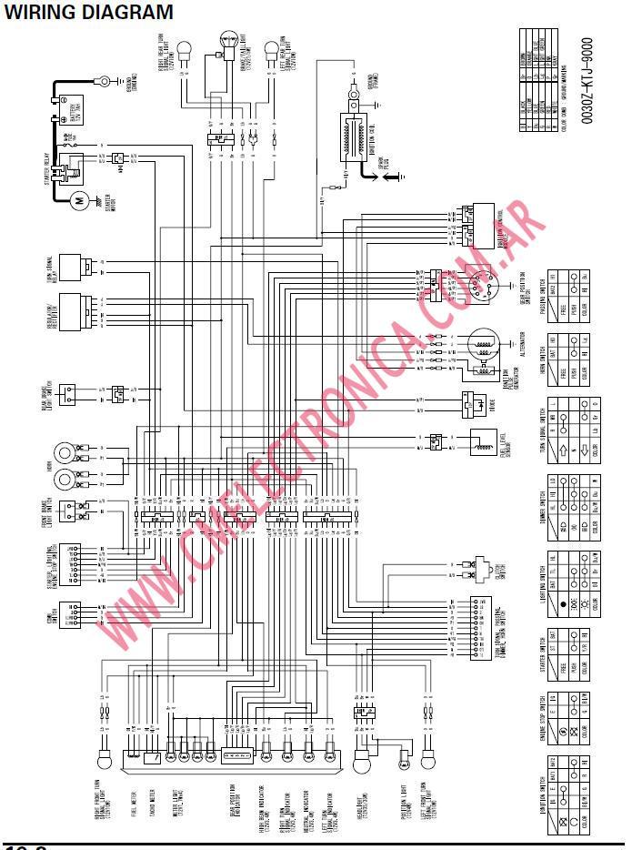 1990 honda 125 wiring diagram