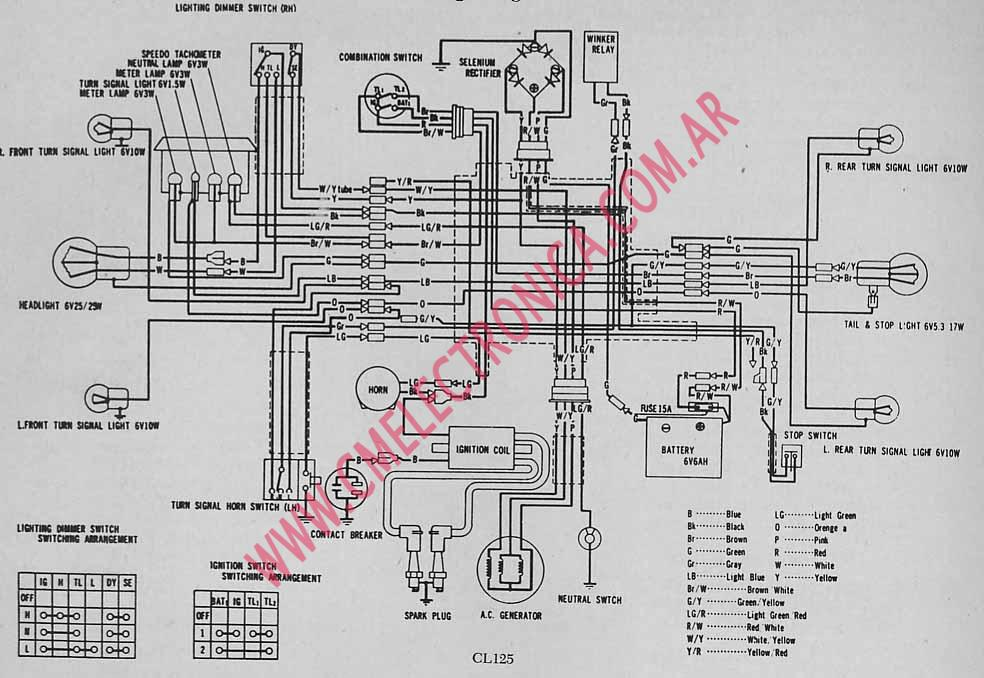 pin honda cg 125 wiring diagram on pinterest
