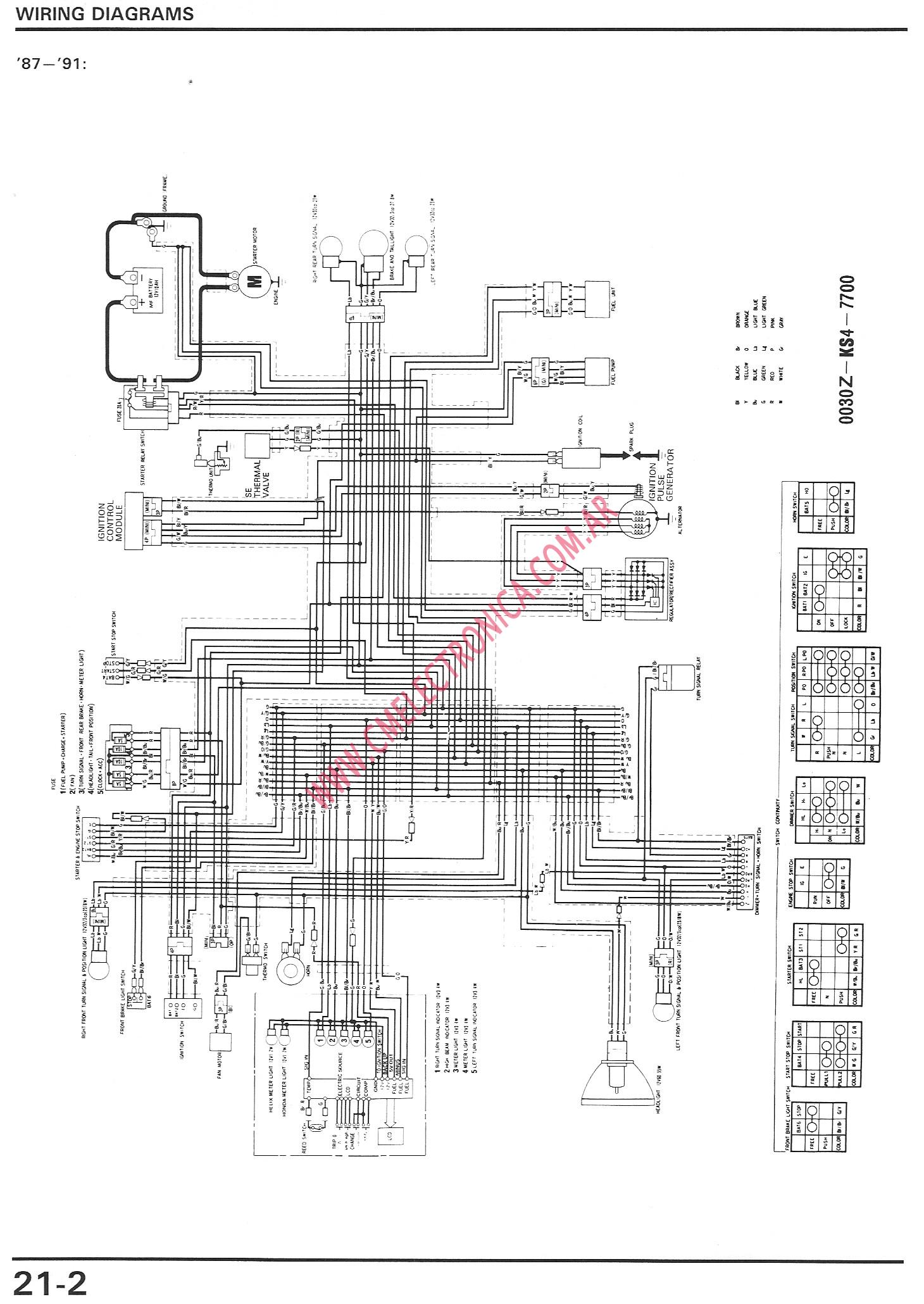 diagrama honda cn250 helix