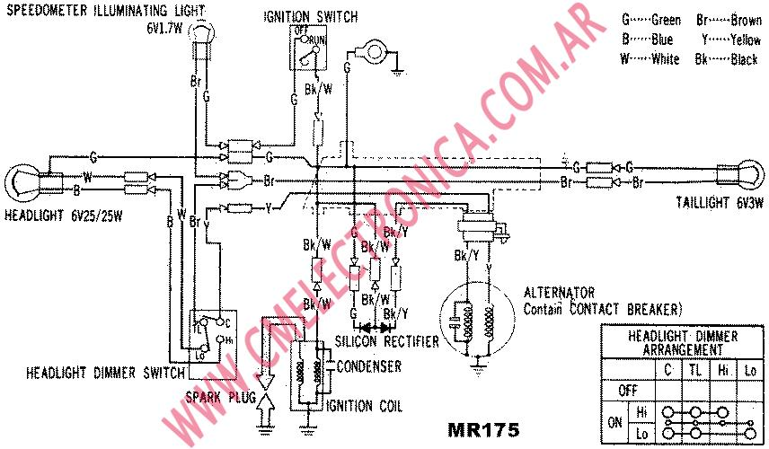 honda mr 175 wiring diagram