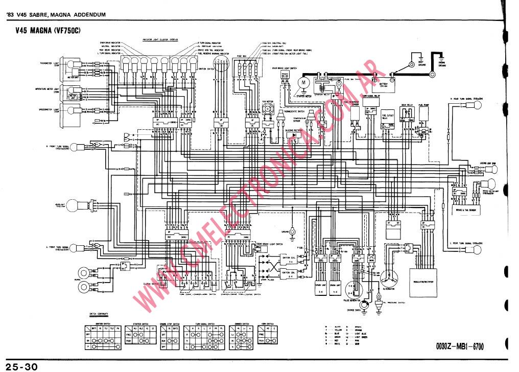 1980 kz550 wiring diagram