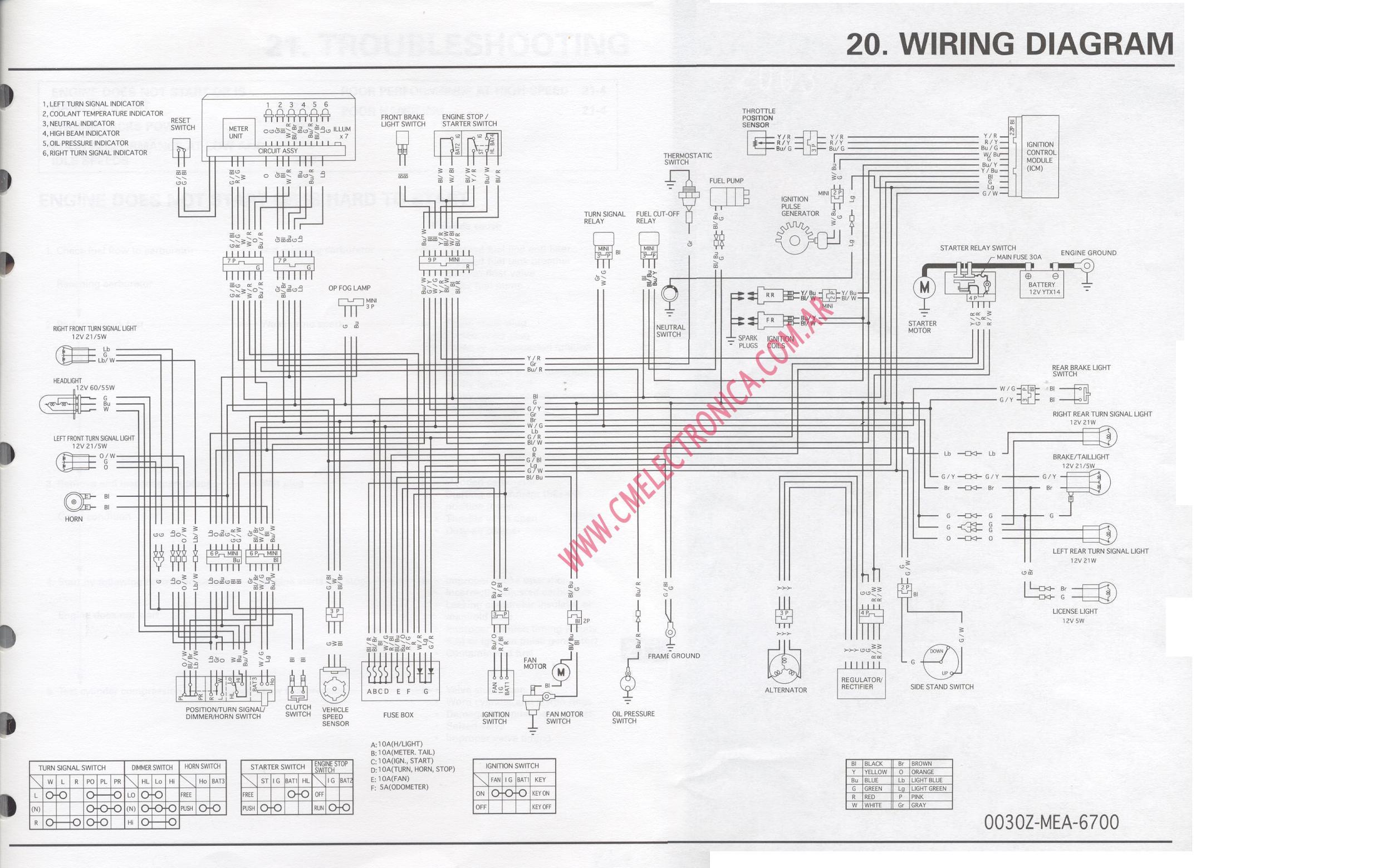 √ honda vtx 1300 wiring diagram, honda, free engine image  2003 honda vtx 1300 wiring diagrams