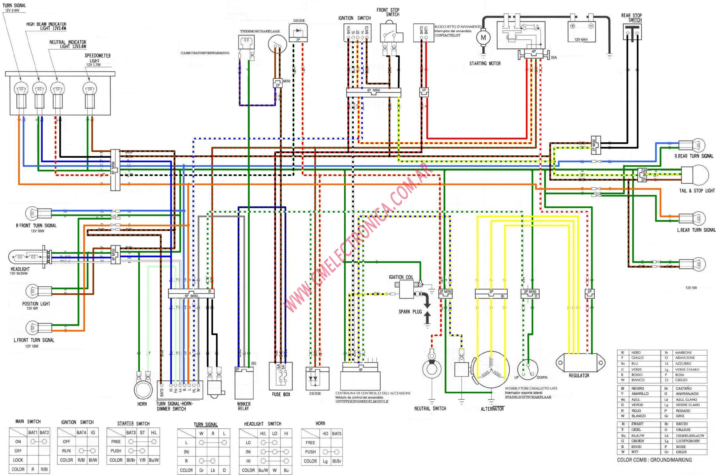 Honda Xr 125 L Wiring Diagram Simple Electrical Ttr125 Chrysler 440 Ignition 25 Hp Evinrude Kawasaki Yamaha Ttr 100