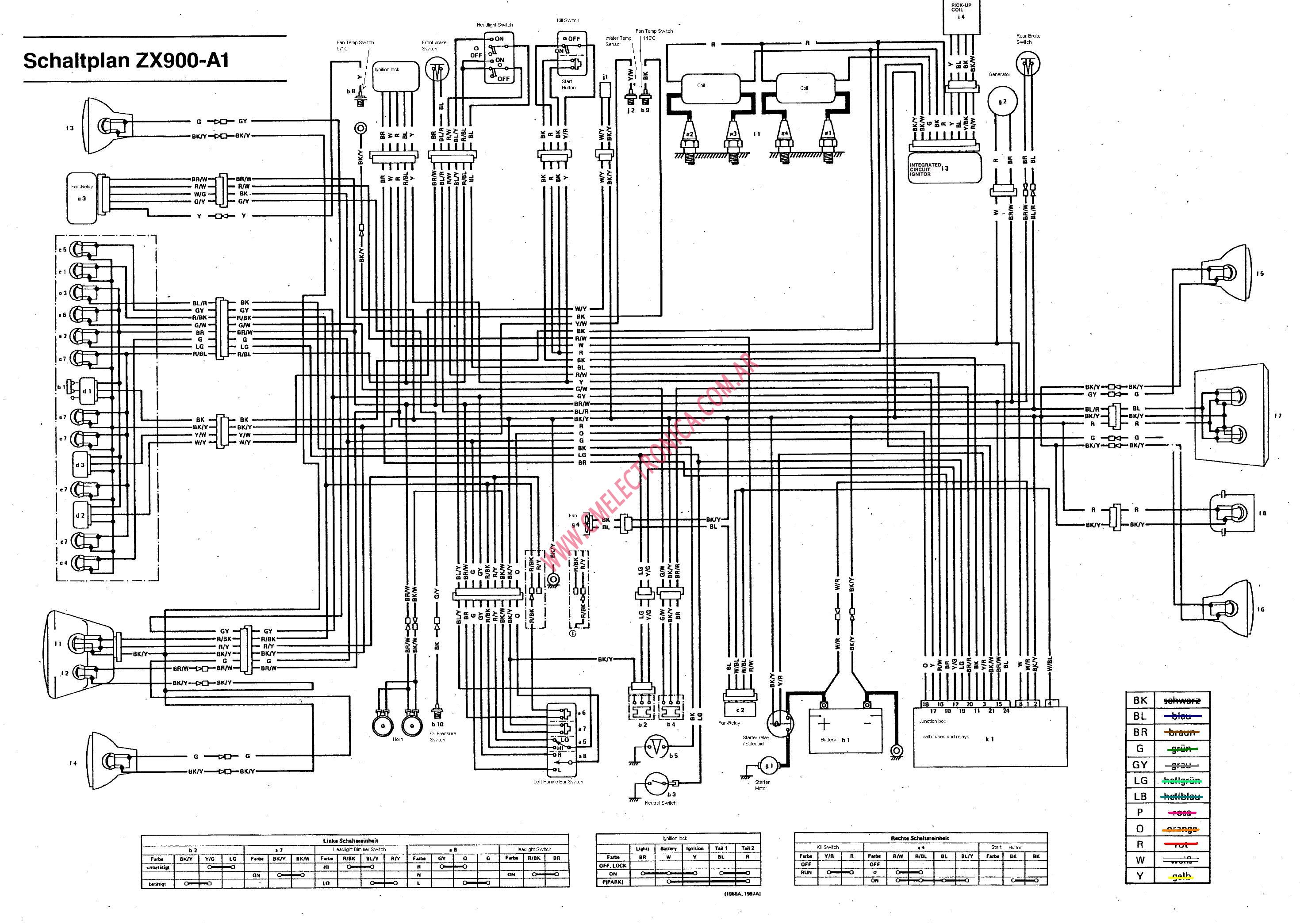 95 kawasaki zx9 wiring diagrams