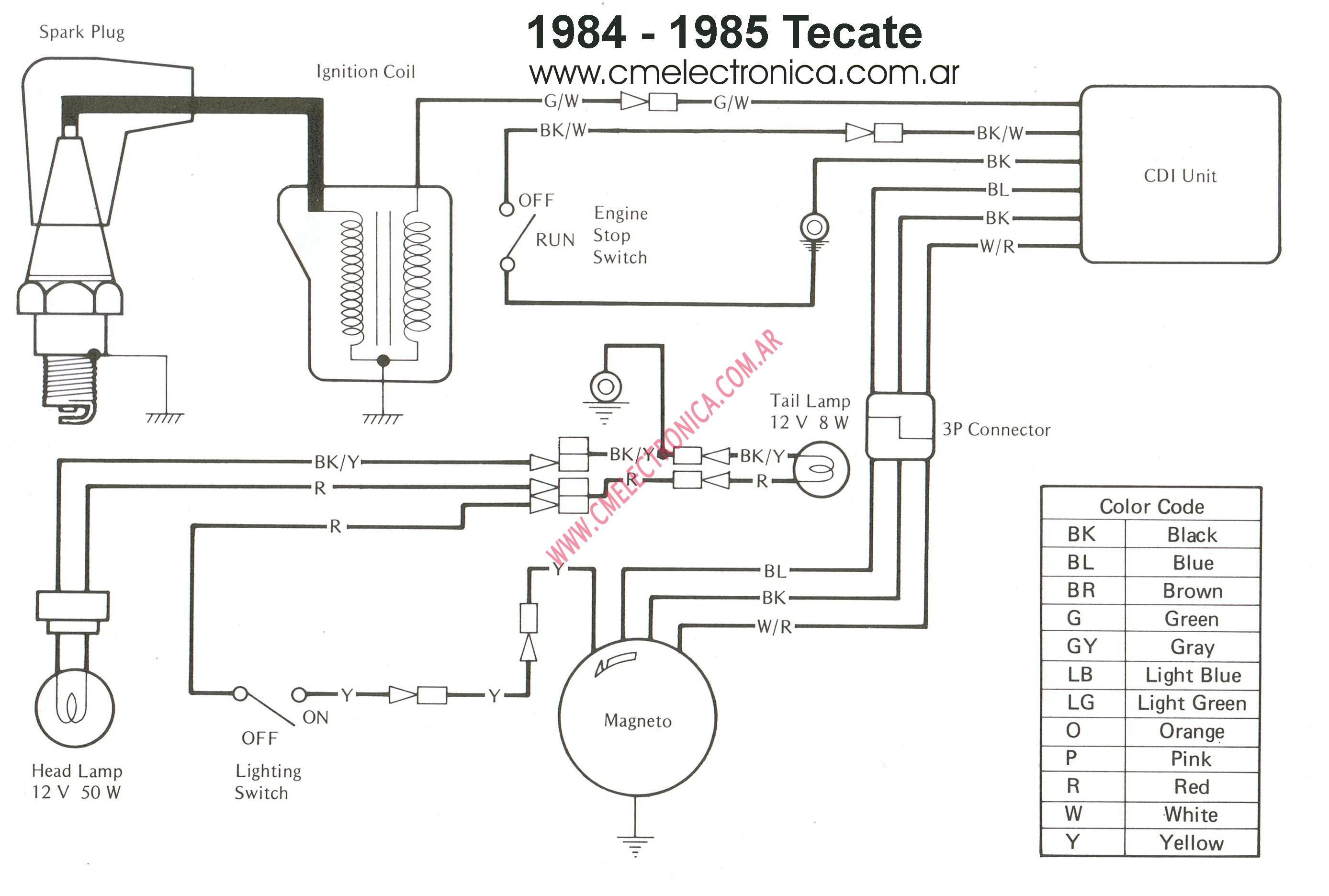 Pleasing Baja Sc50 Wiring Diagram Wiring Diagram Data Schema Wiring 101 Cularstreekradiomeanderfmnl