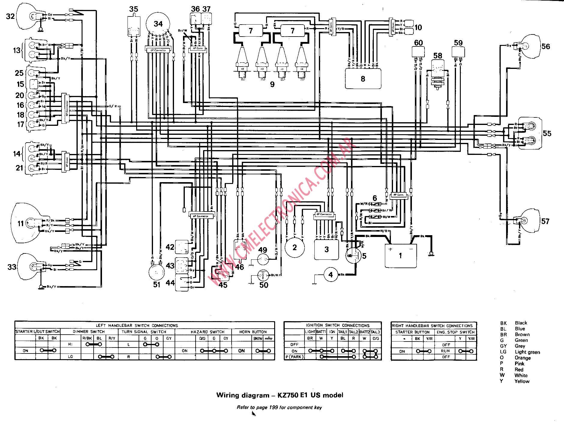 1987 454 kawasaki Diagrama del motor