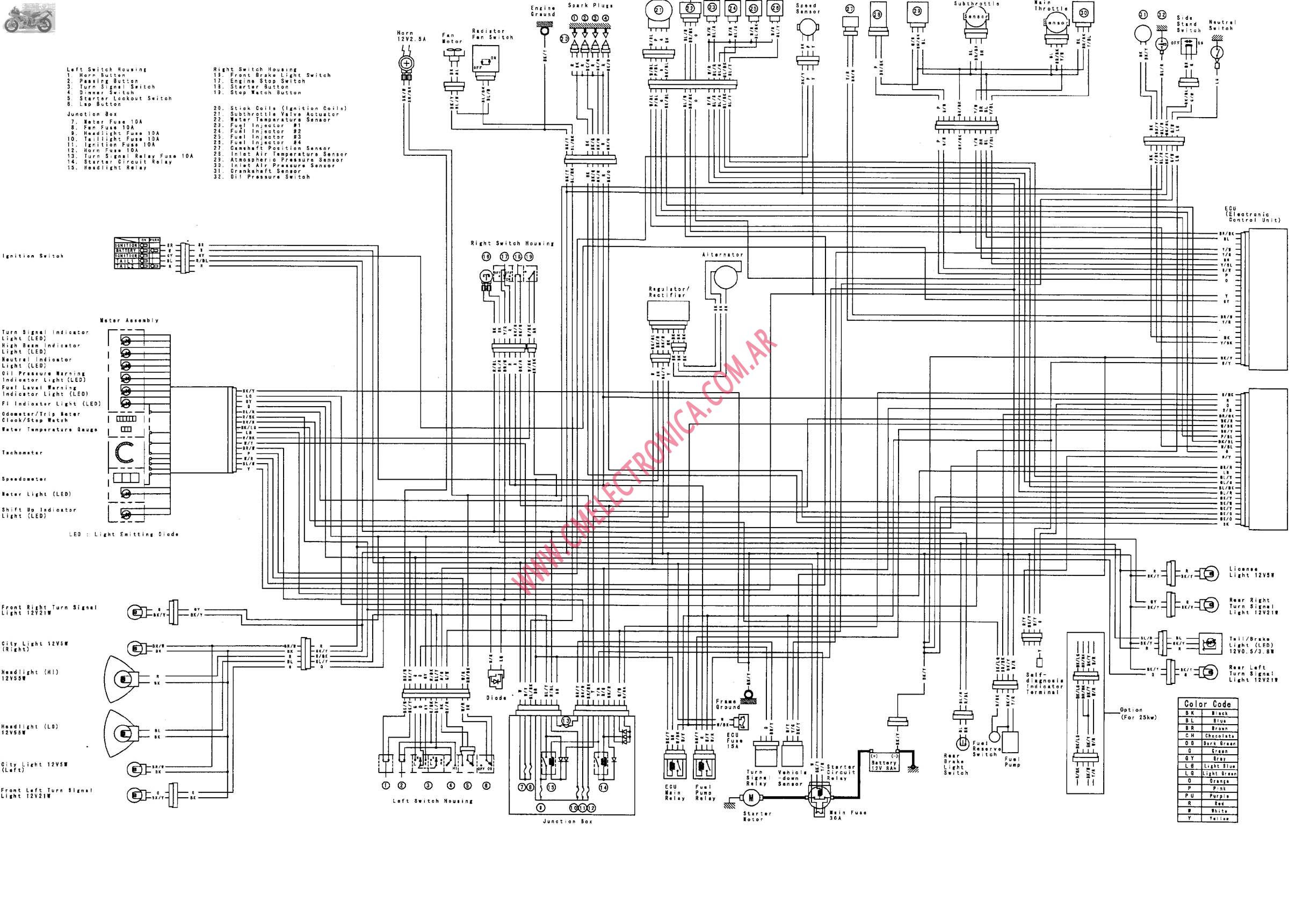 2004 zx6r wiring diagram schematic wiring library  2004 zx6r wiring diagram #8