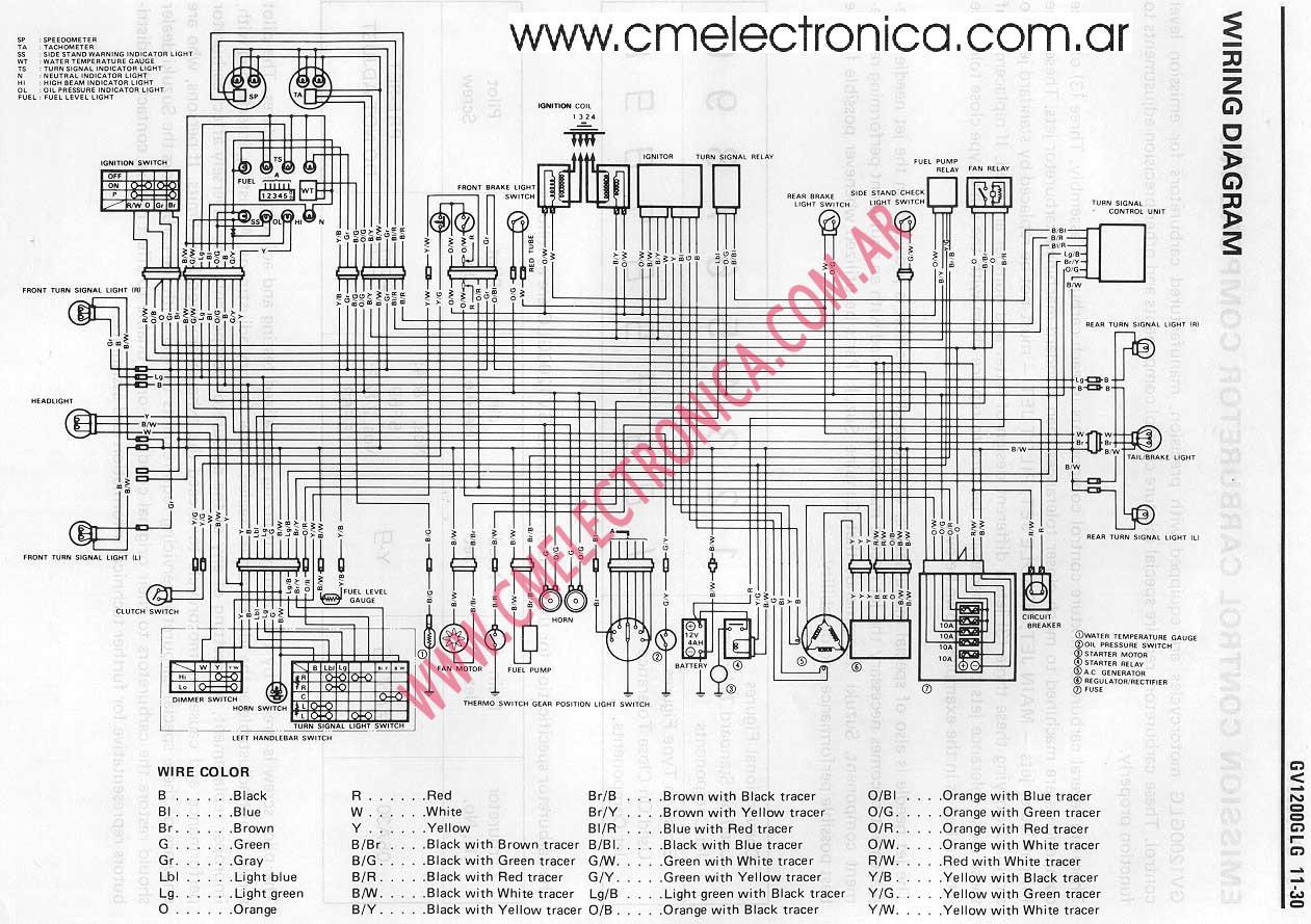Odes Wiring Diagram Auto Electrical Bladez Xtr Electric Scooter Schematics Diagrama Suzuki Madura V1200